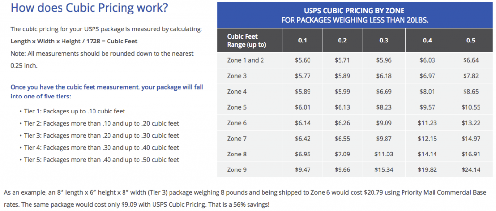 Stamps_com_-_USPS_Cubic_Pricing__Priority_Mail_Cubic_Shipping